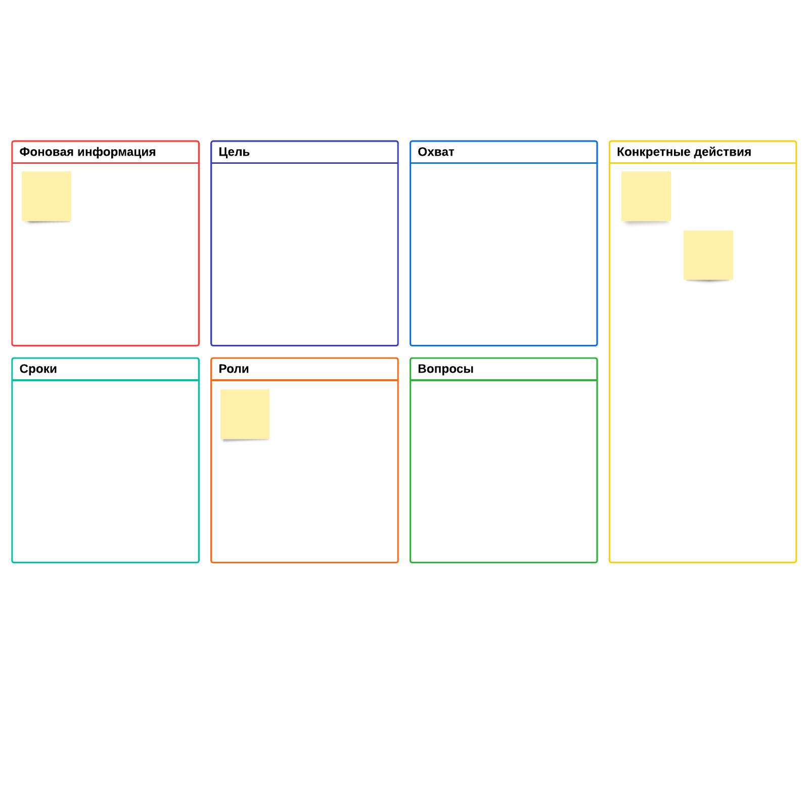 Шаблон для старта проекта