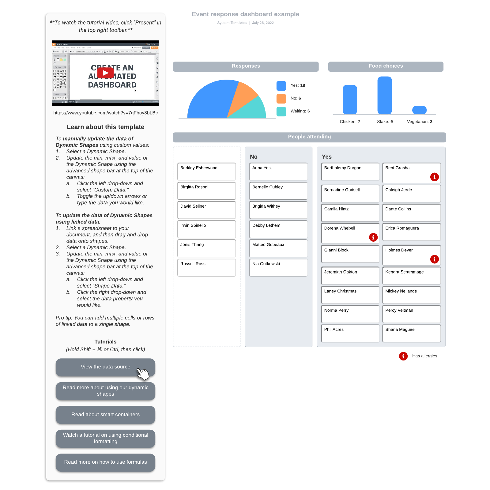 Event response dashboard example
