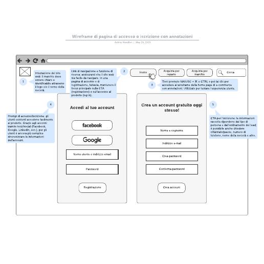 Wireframe di pagina di accesso o iscrizione con annotazioni