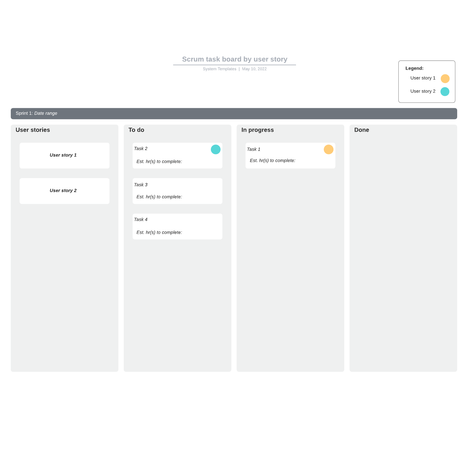 Scrum task board by user story