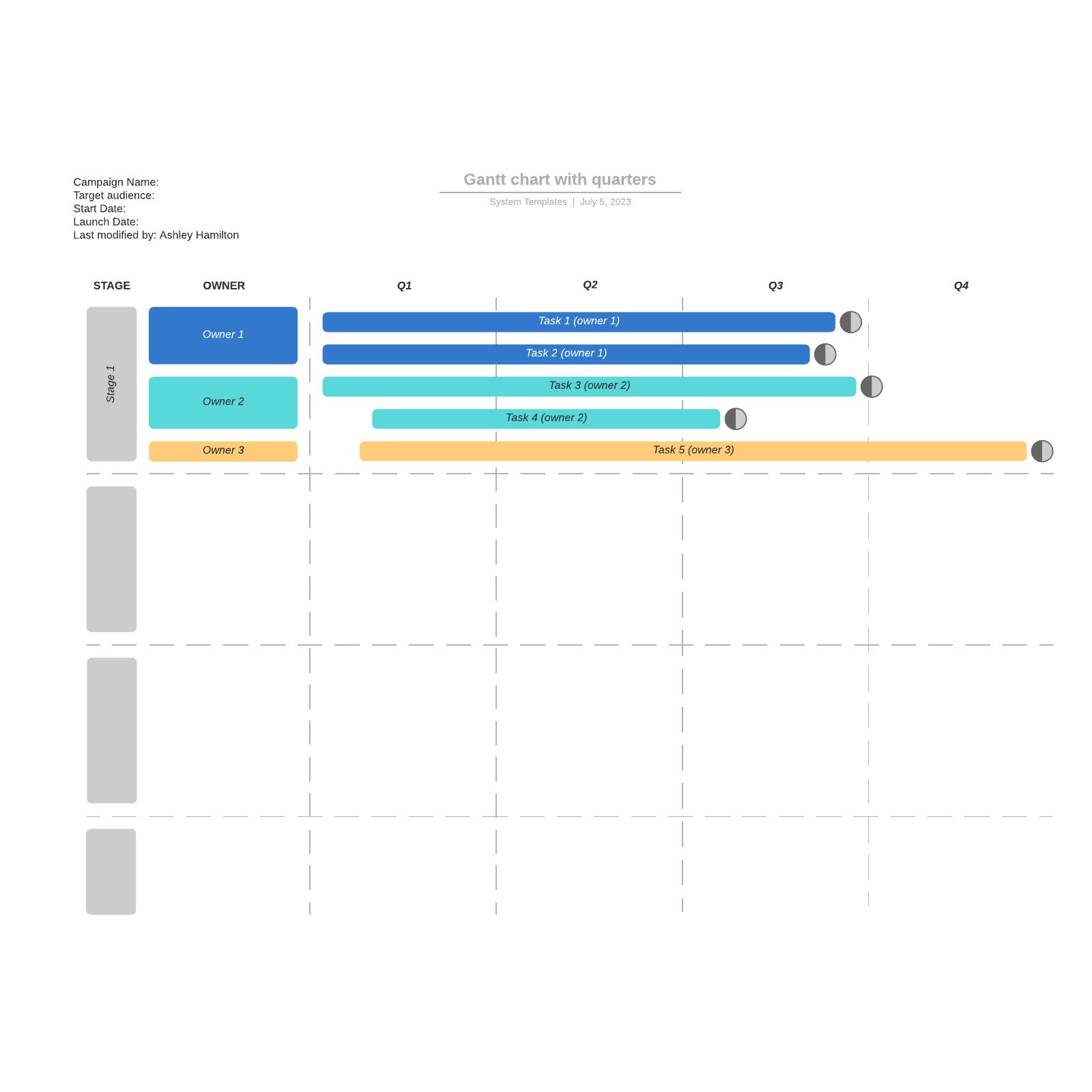 Gantt chart with quarters