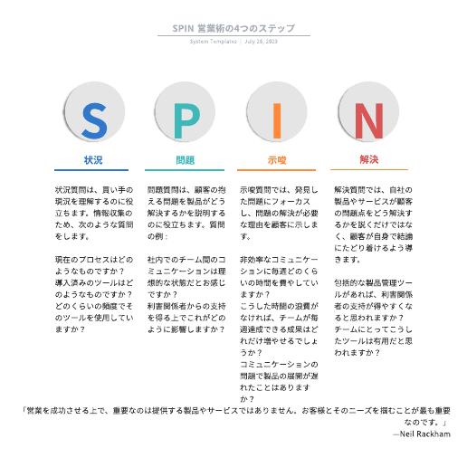 SPIN法事例から学ぶ営業術と営業の力