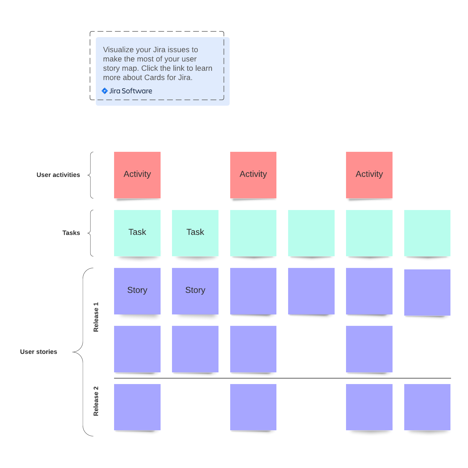 User story mapping template