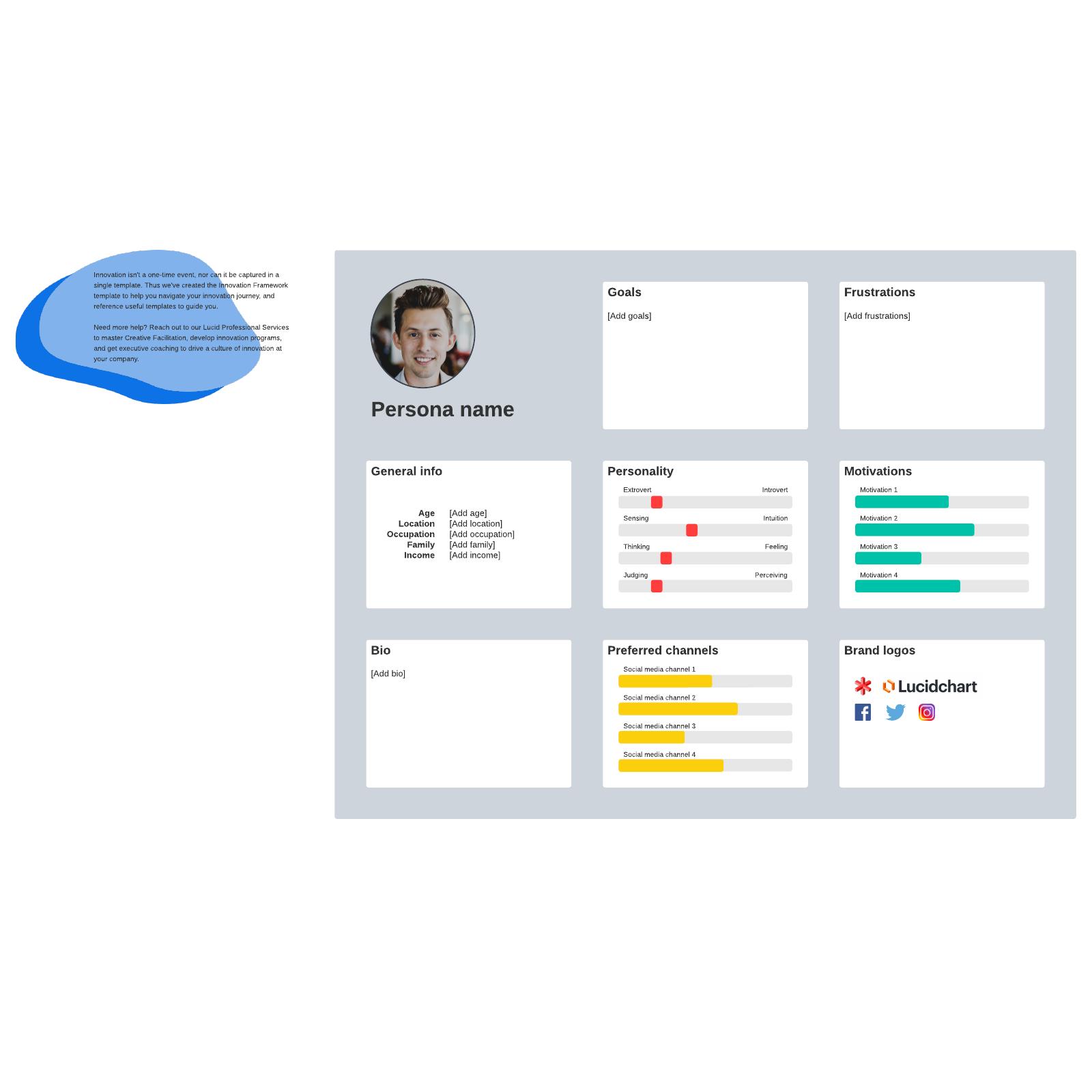 User persona creator template