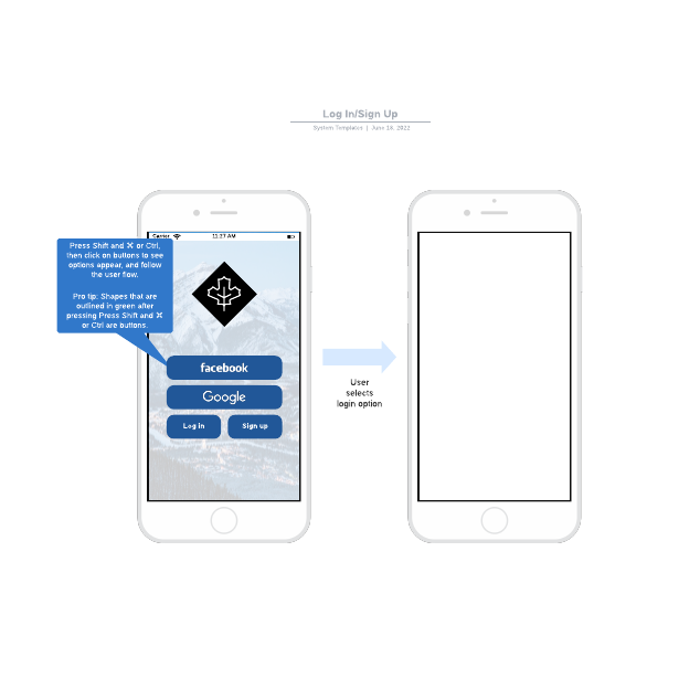 Wireframe and UML app user flow example