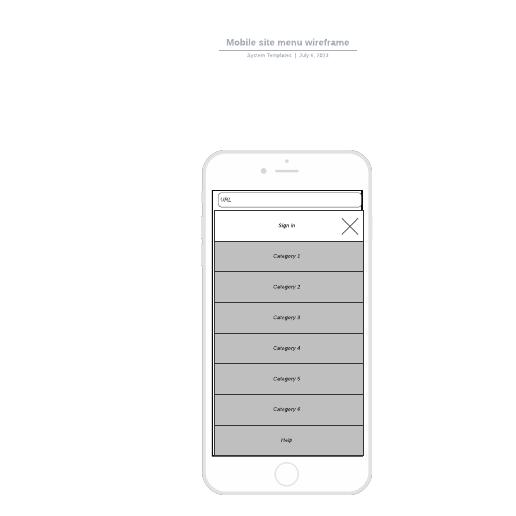 Mobile site menu wireframe