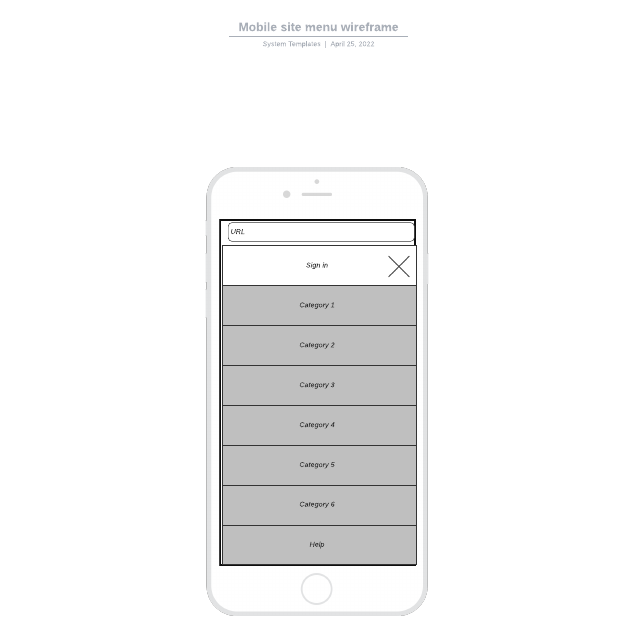 Mobile site menu wireframe