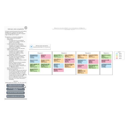 Mapa de ruta del producto con contenedores inteligentes