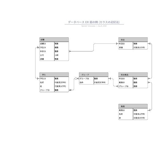 データベース ER 図の例 (カラスの足記法)