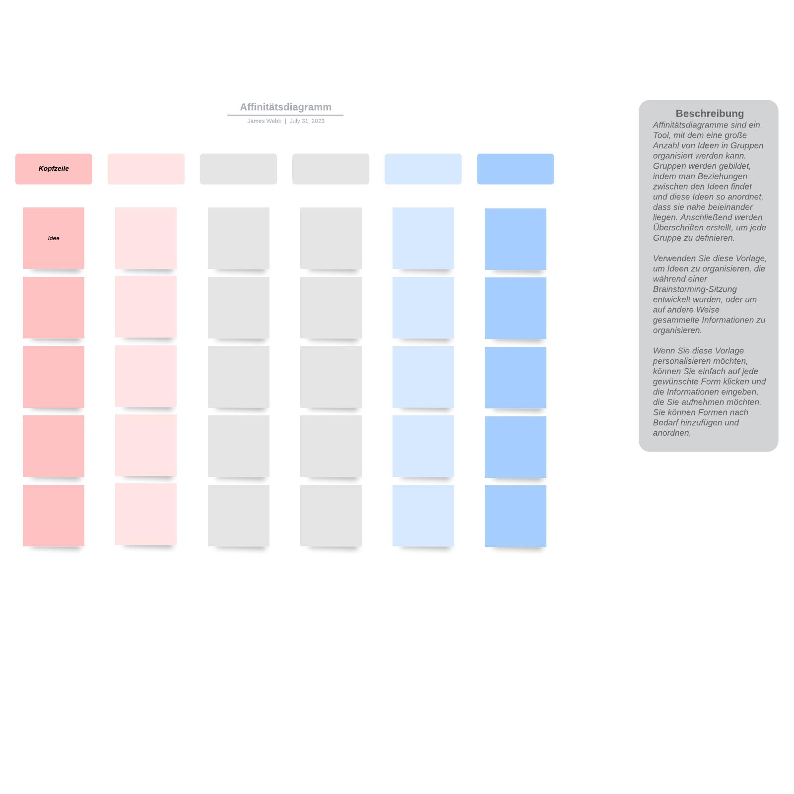 Affinitätsdiagramm Vorlage