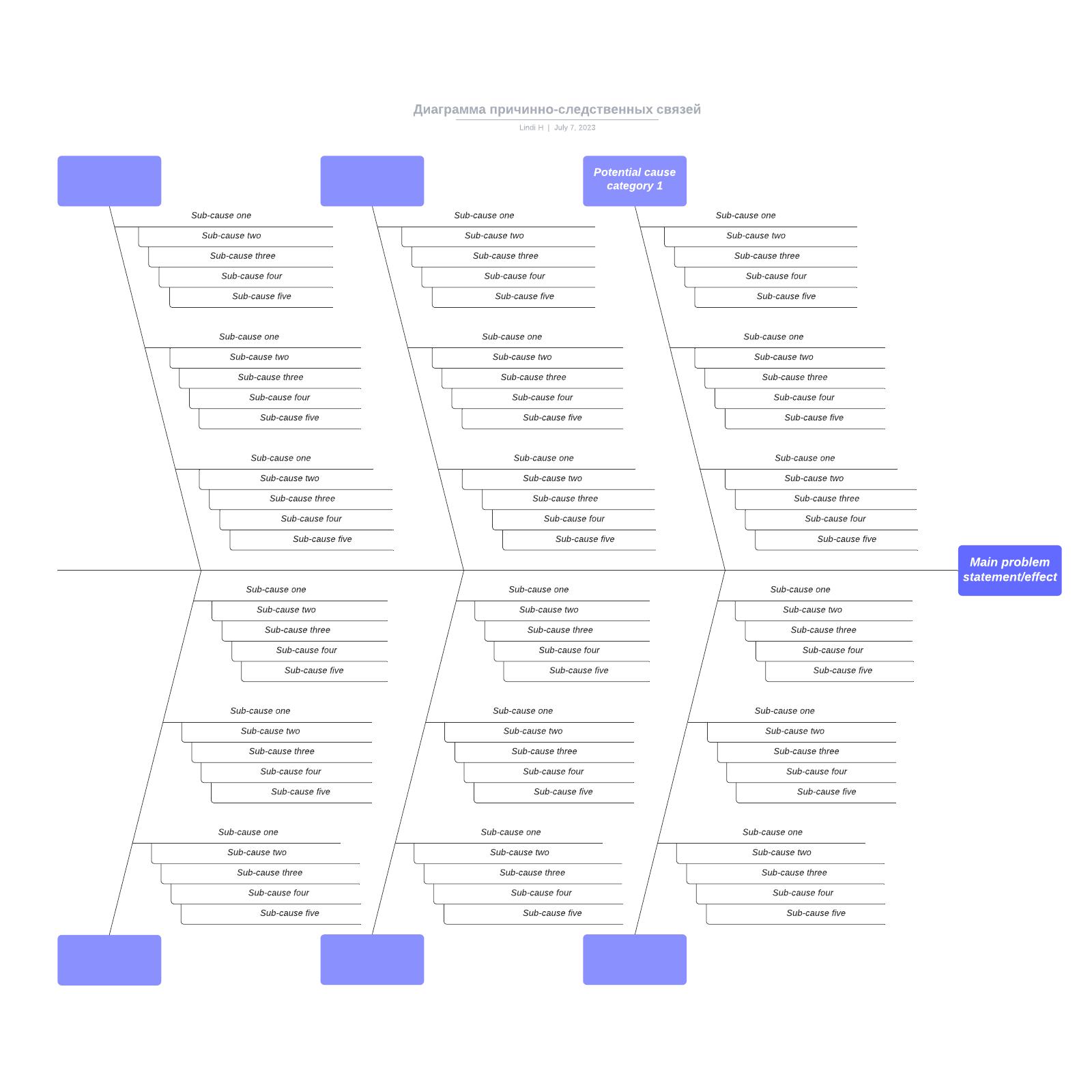 Диаграмма причинно-следственных связей