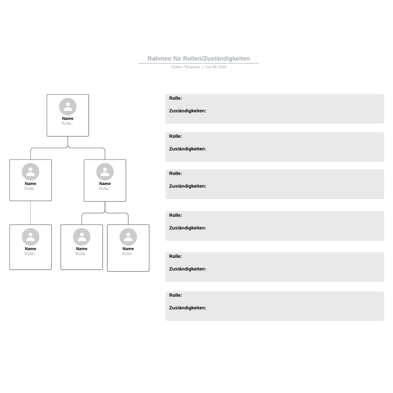 Rahmen für Rollen/Zuständigkeiten - Vorlage