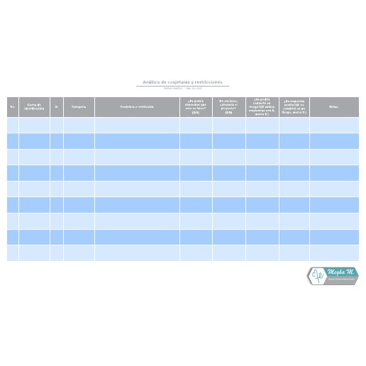 Análisis de conjeturas y restricciones