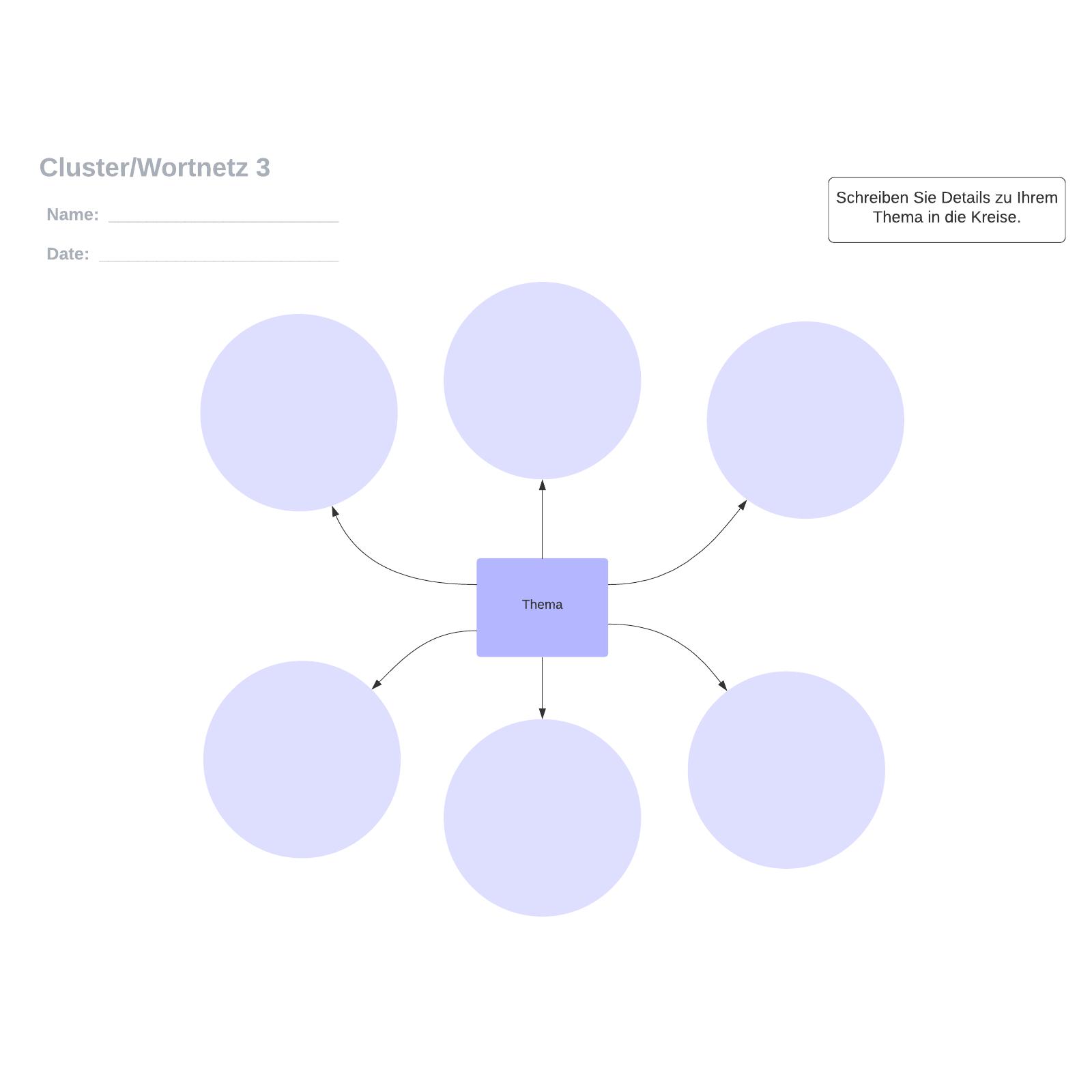 Wortnetz Vorlage