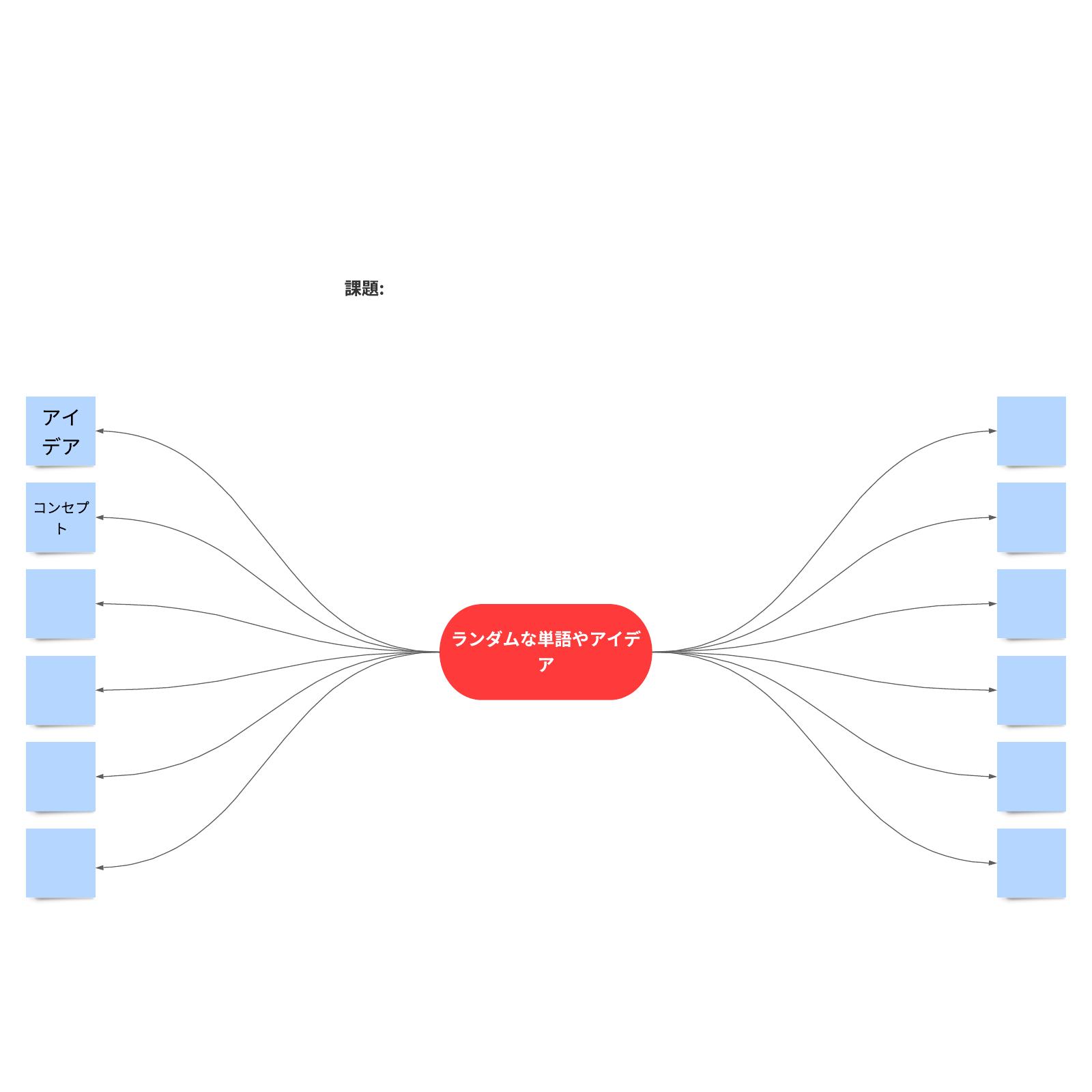 ランダムワードブレインストーミングテンプレート