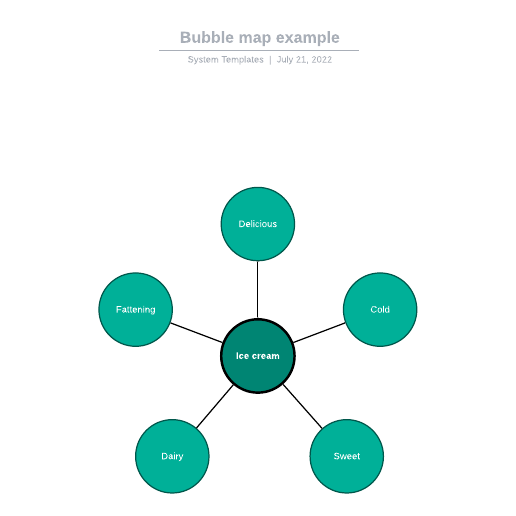 Bubble map example