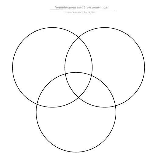Venndiagram met 3 verzamelingen