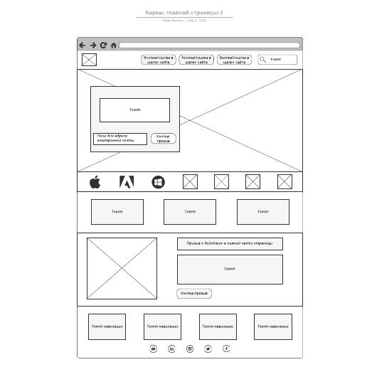 Каркас главной страницы 2