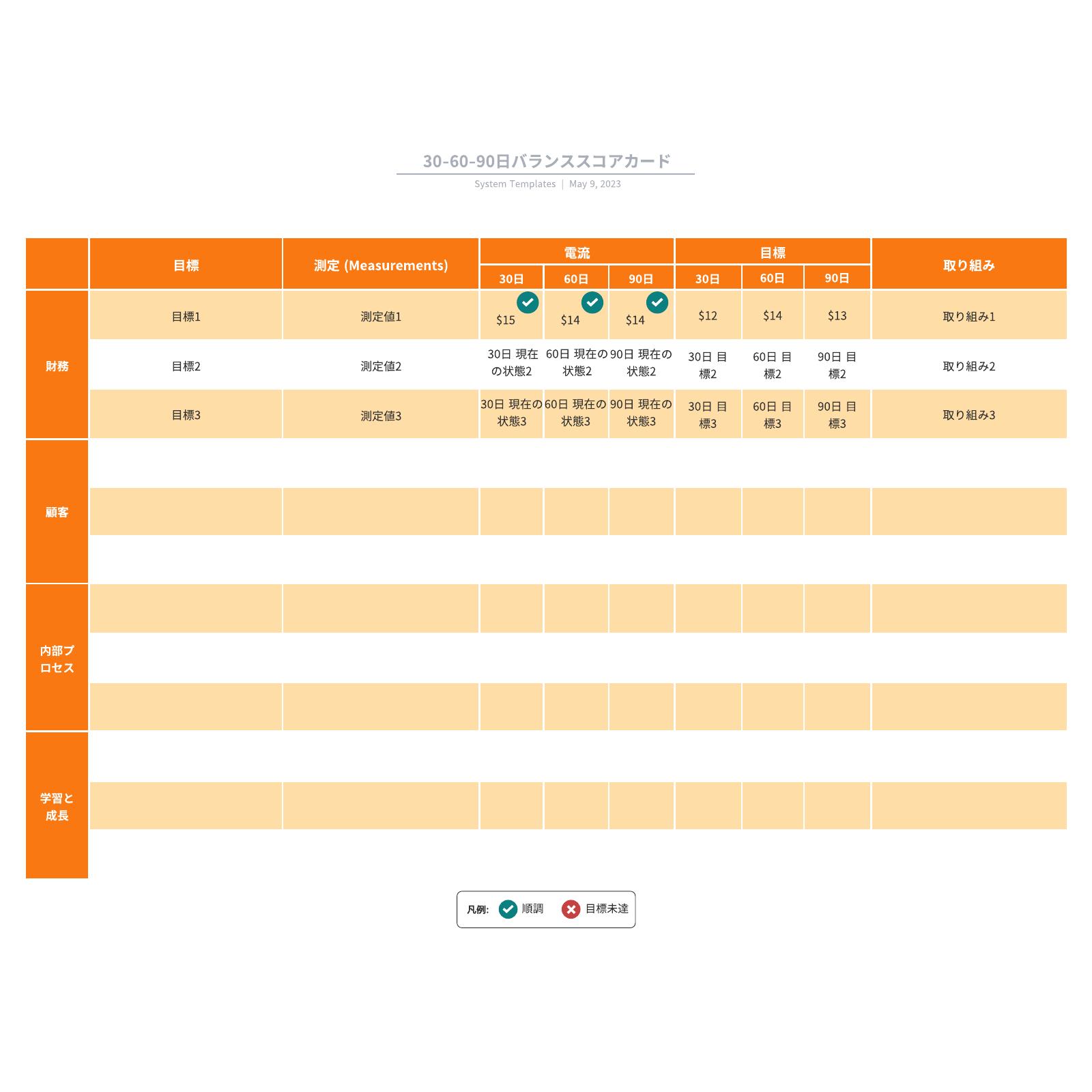 BSCバランススコアカードテンプレート戦略経営に最適!