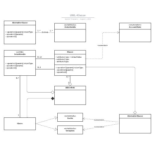 UML-Klassendiagramm Vorlage