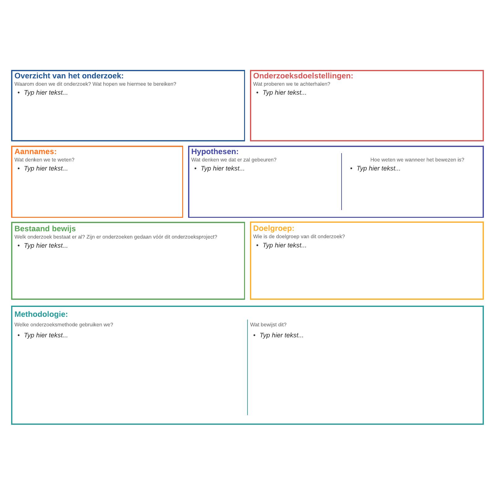 UX-onderzoekstekenvel