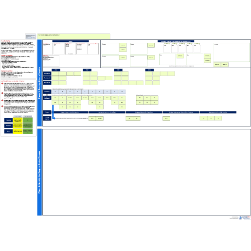 BlueDragon Hyper-Integrated Causal Analysis Framework®