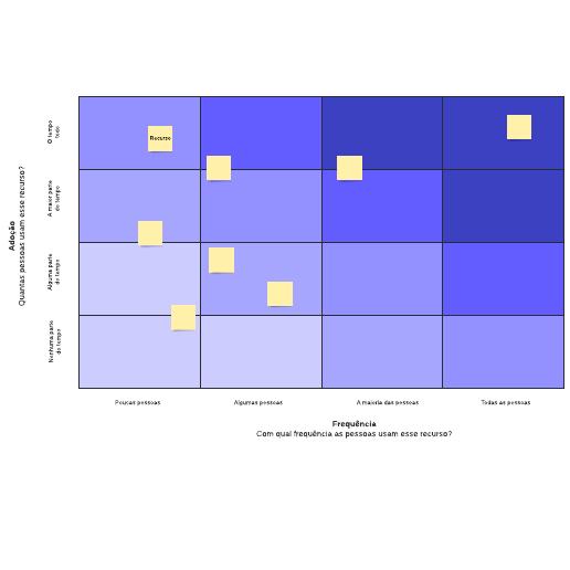 modelo de auditoria de recursos