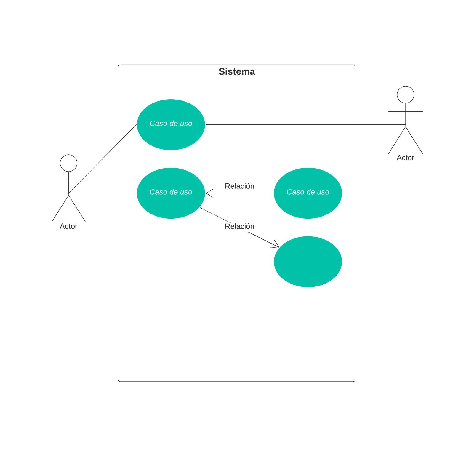 Plantilla de diagrama de casos de uso