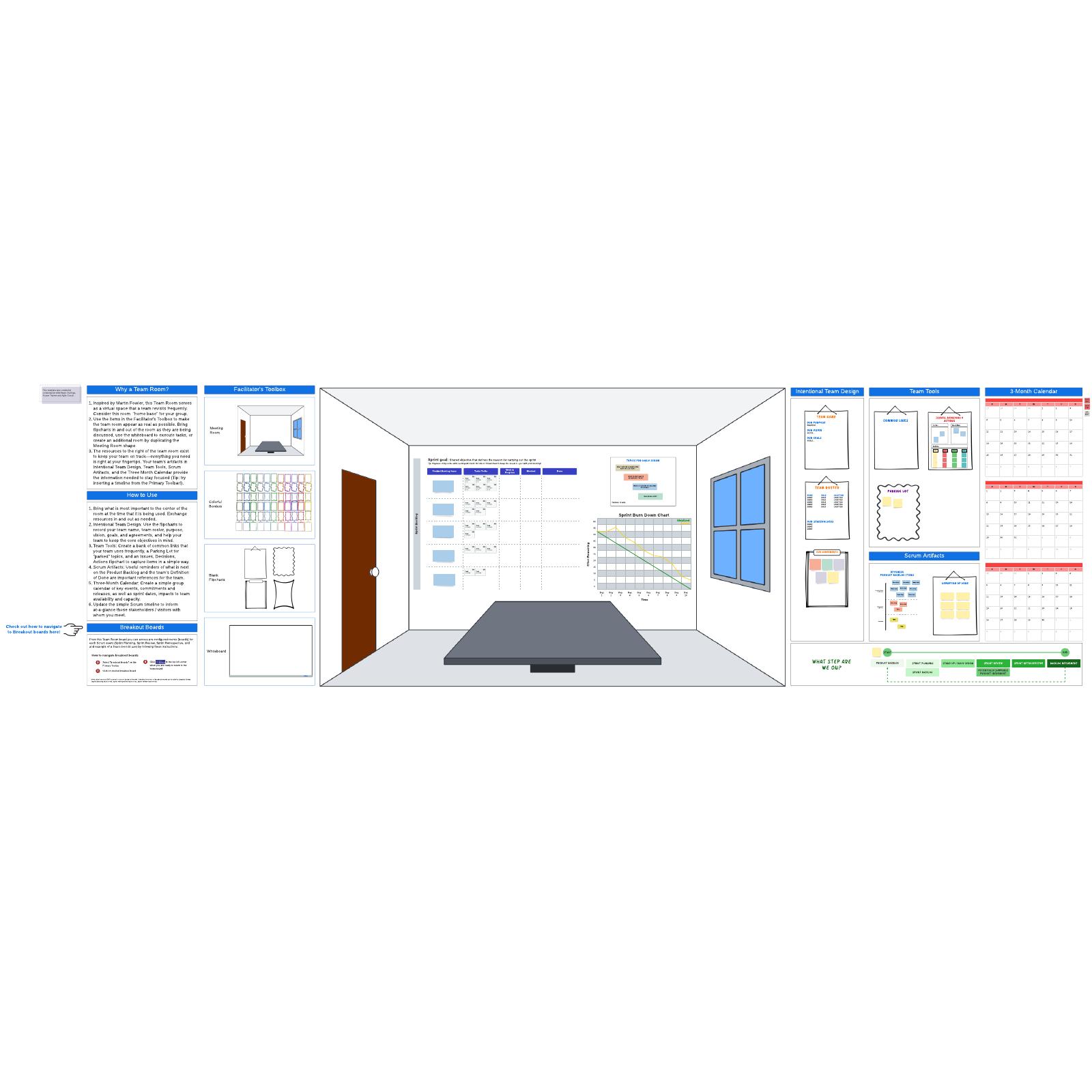 Multi-room scrum team space
