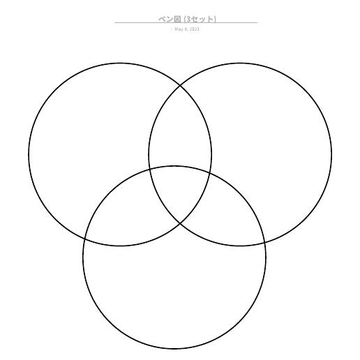 3つのベン図の例