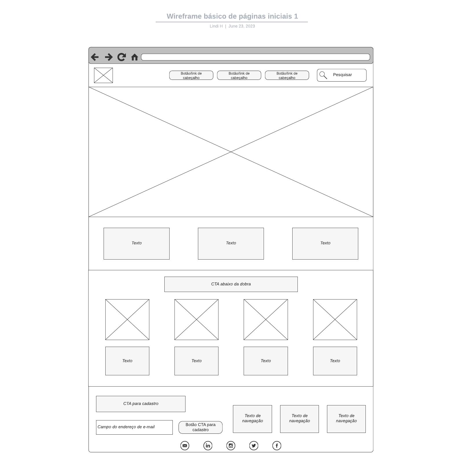 Wireframe básico de páginas iniciais 1