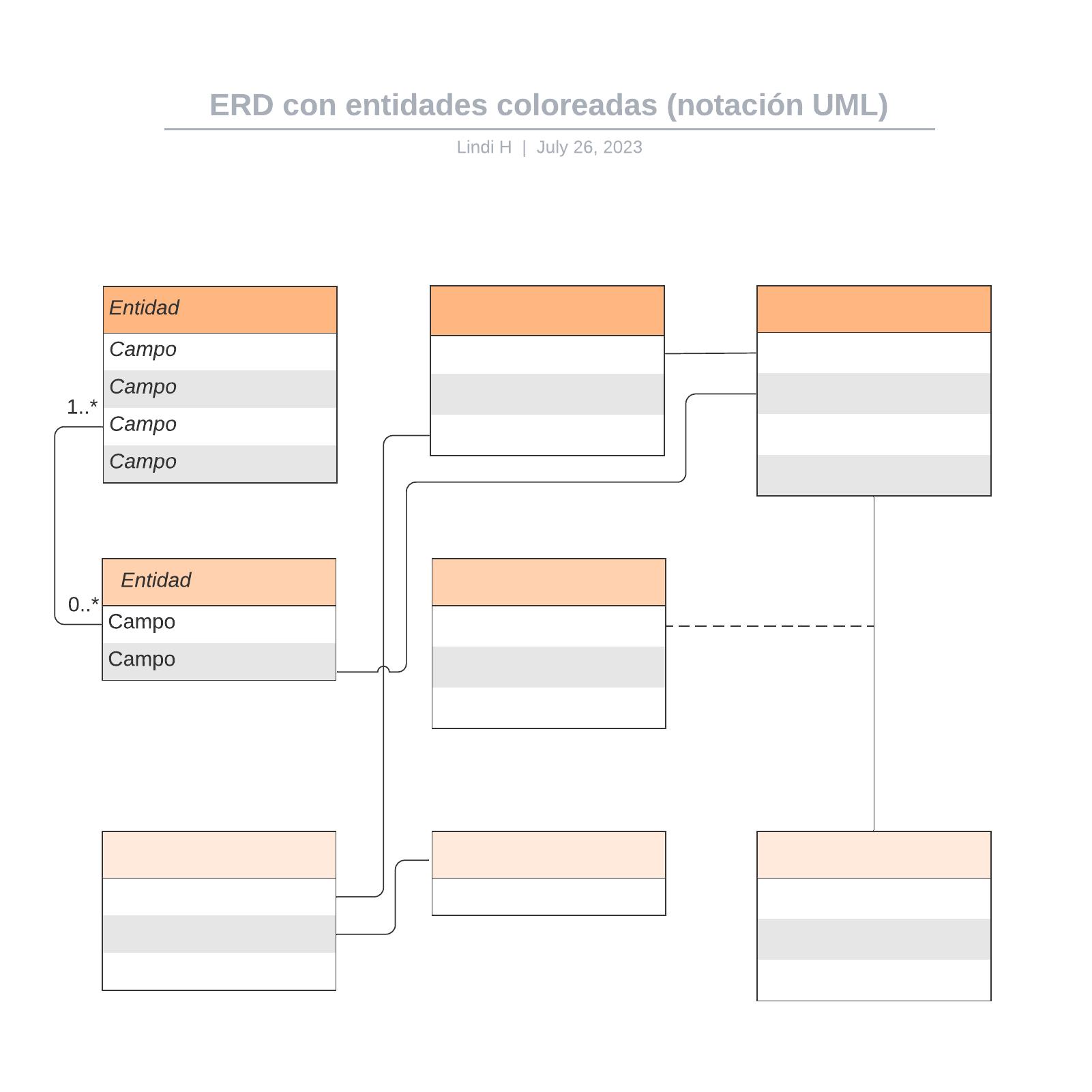 ERD con entidades coloreadas (notación UML)