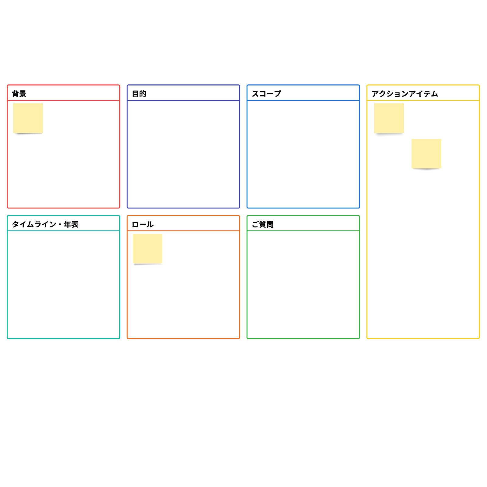 プロジェクトキックオフテンプレート