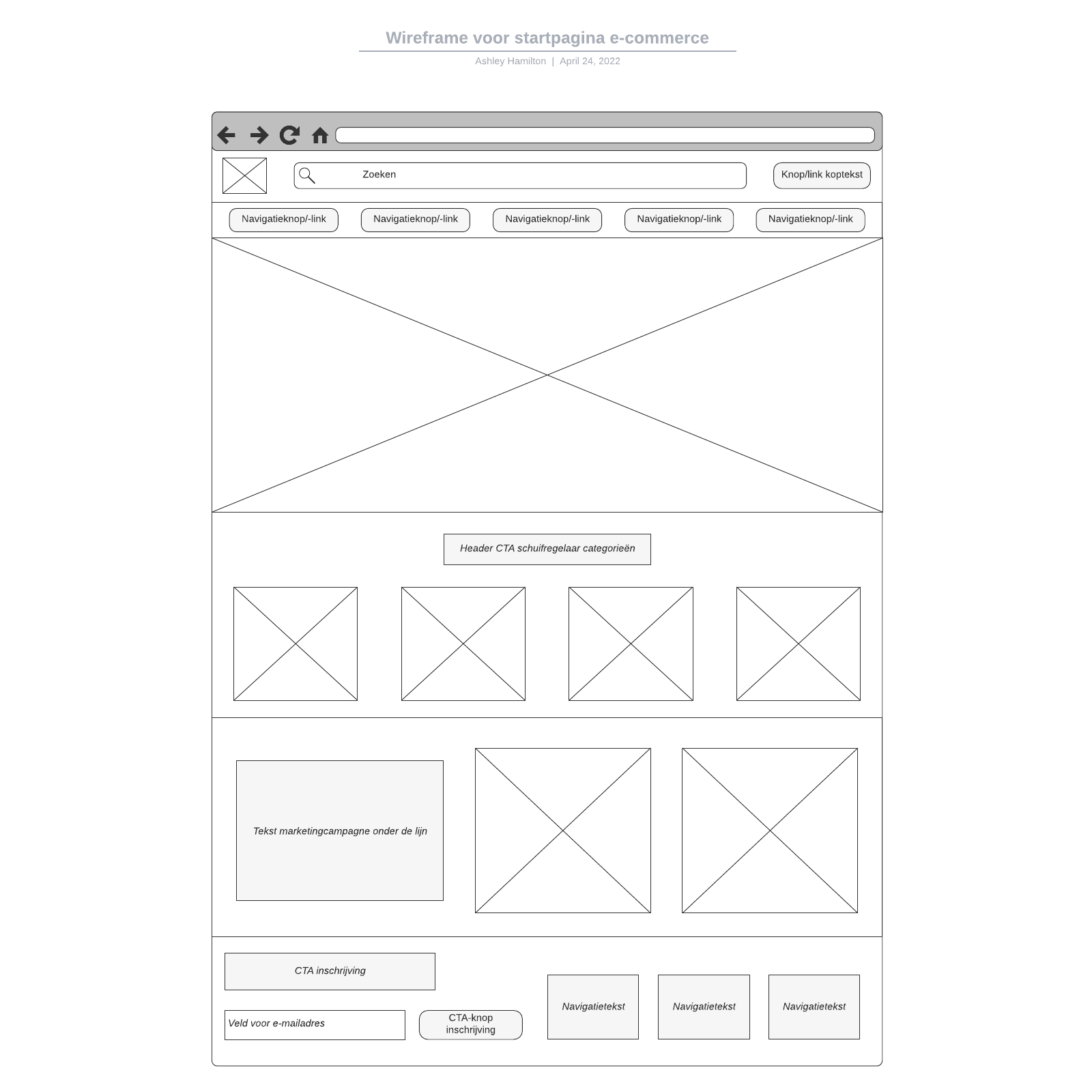 Wireframe voor startpagina e-commerce