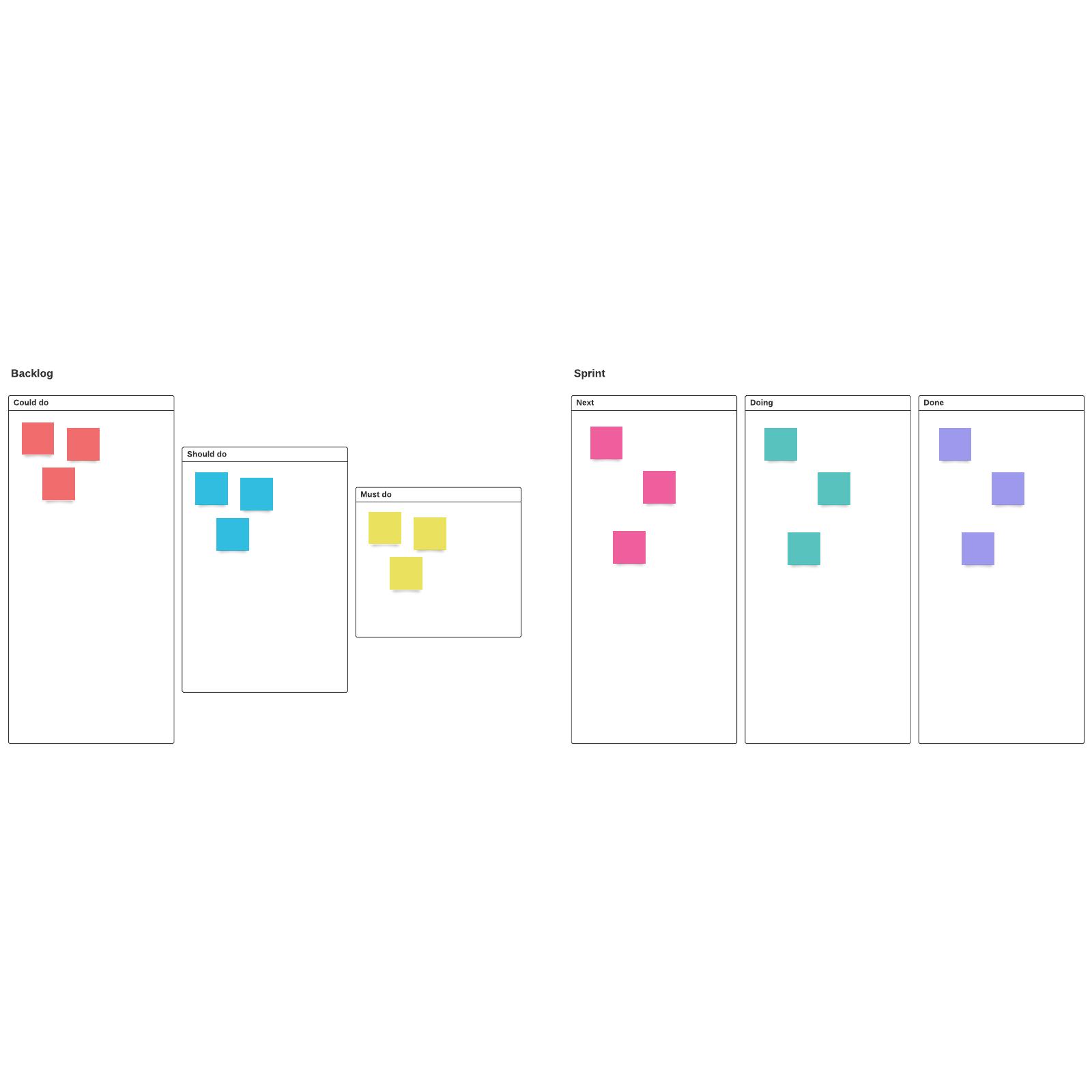 Idea funnel backlog template