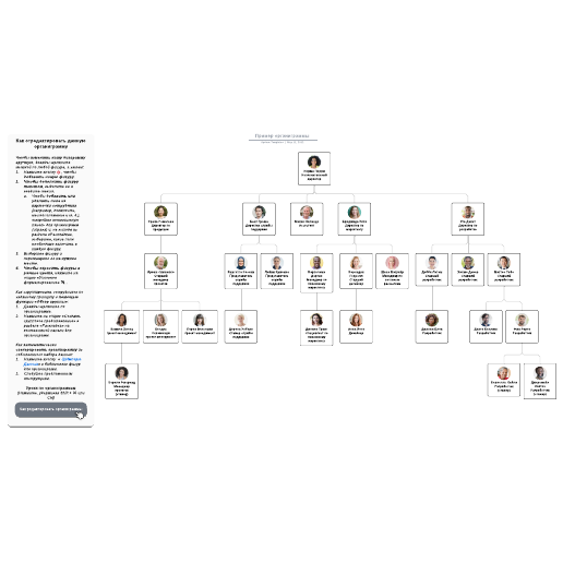 Пример органиграммы