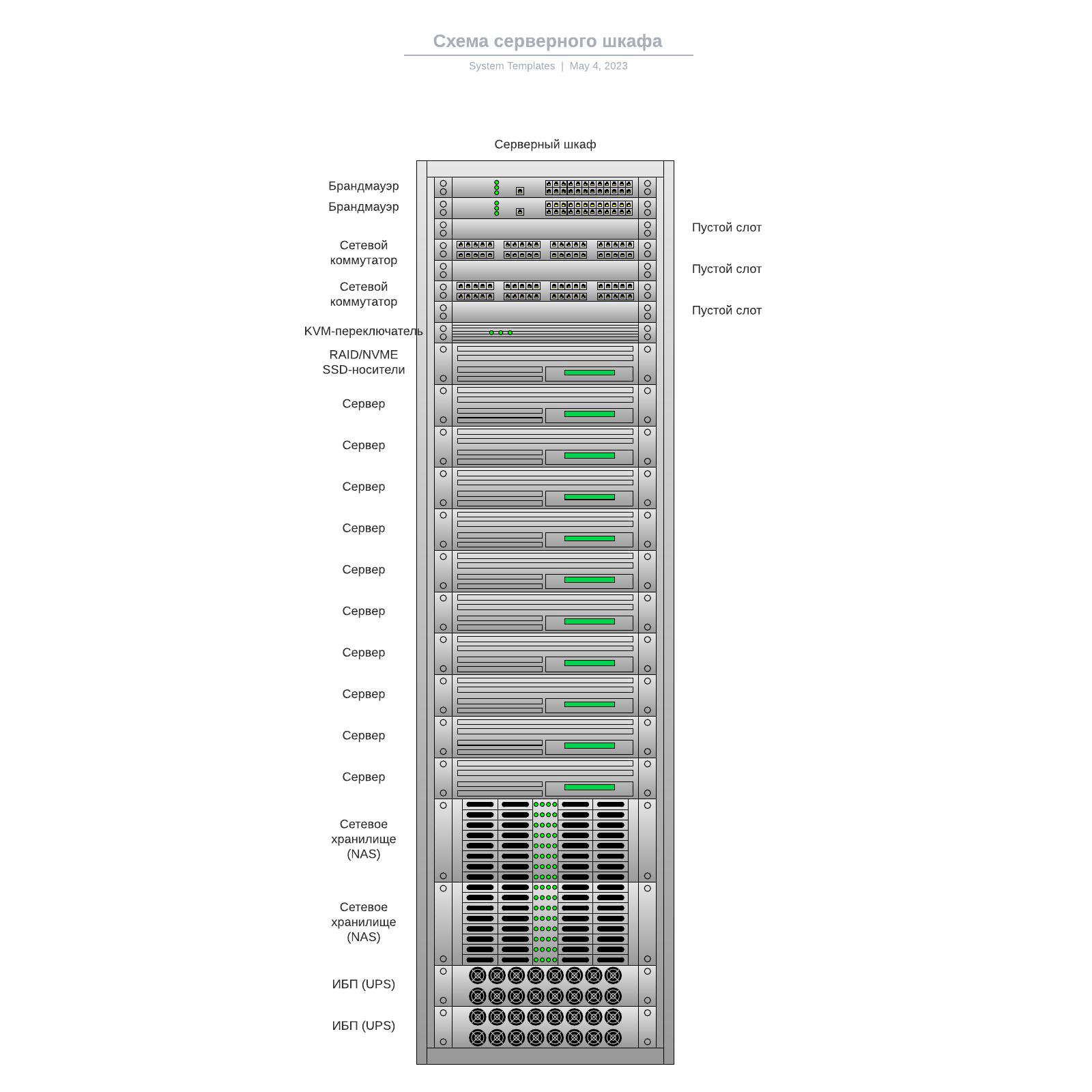 Схема серверного шкафа