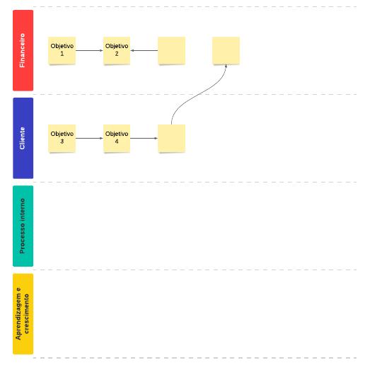 modelo de mapa estratégico