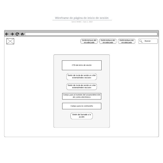 Wireframe de página de inicio de sesión