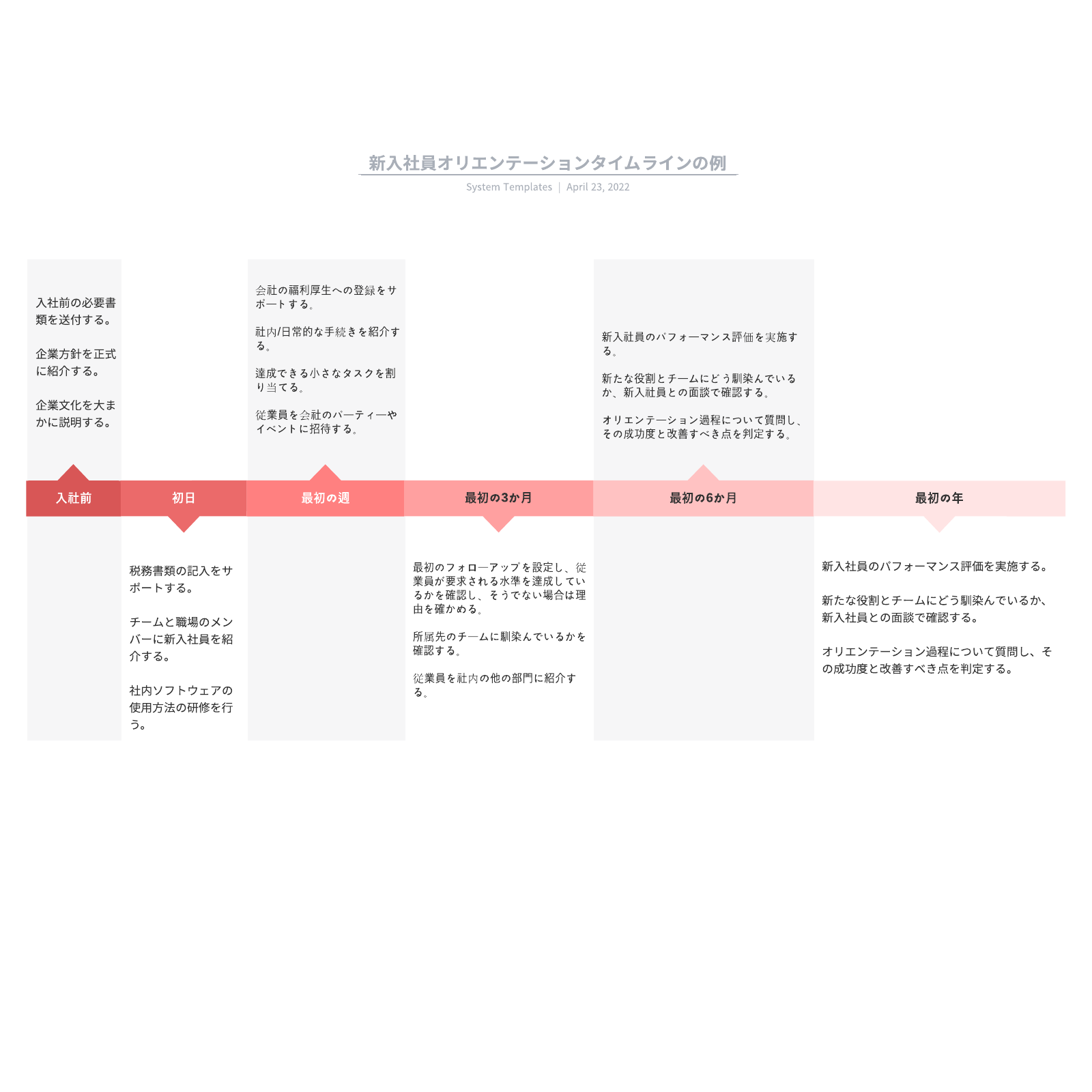 ビジネスで使えるスケジュール表テンプレート