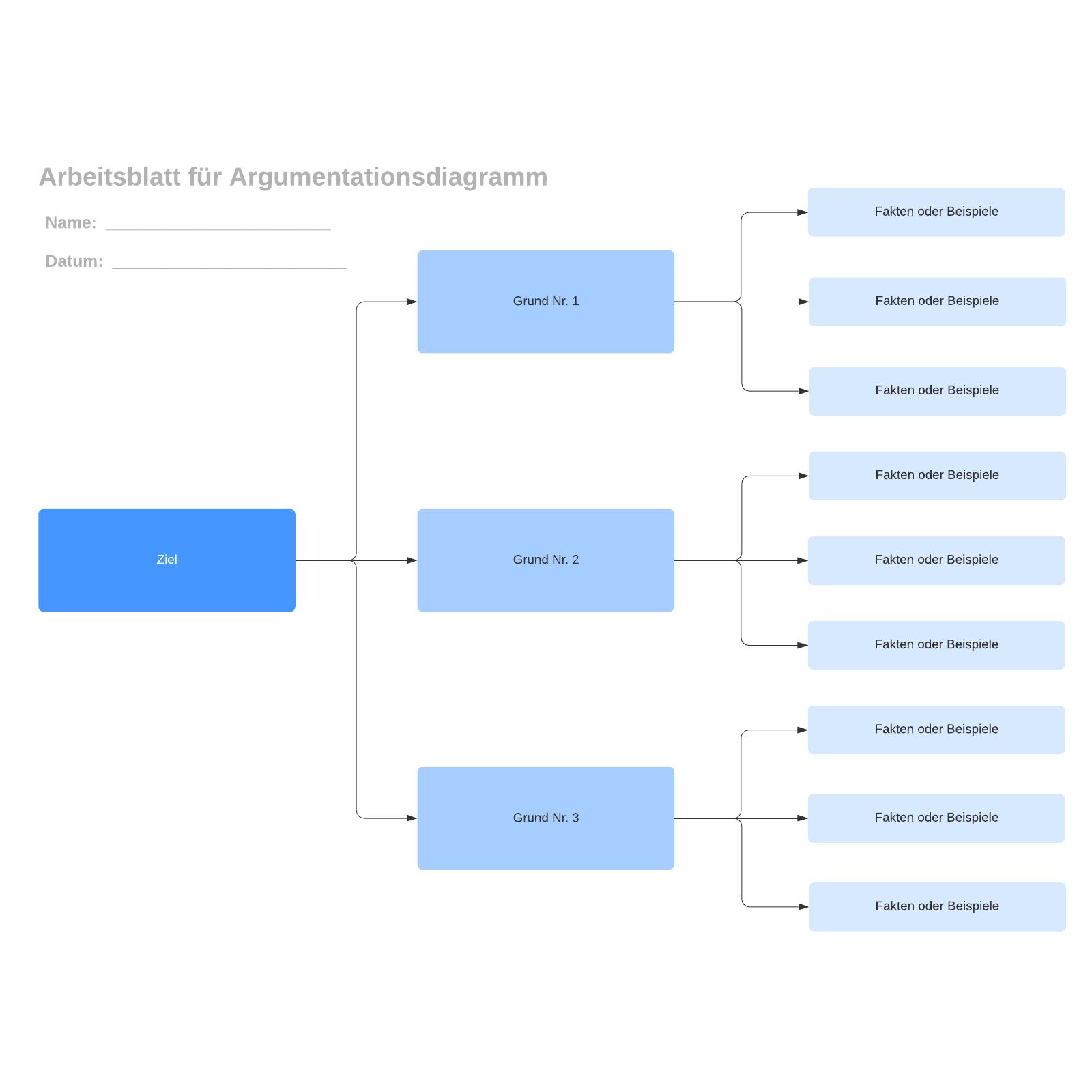 Argumentationsdiagramm Vorlage