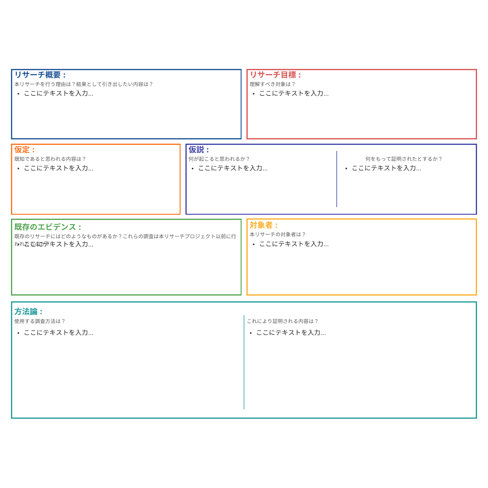 UX リサーチキャンバス
