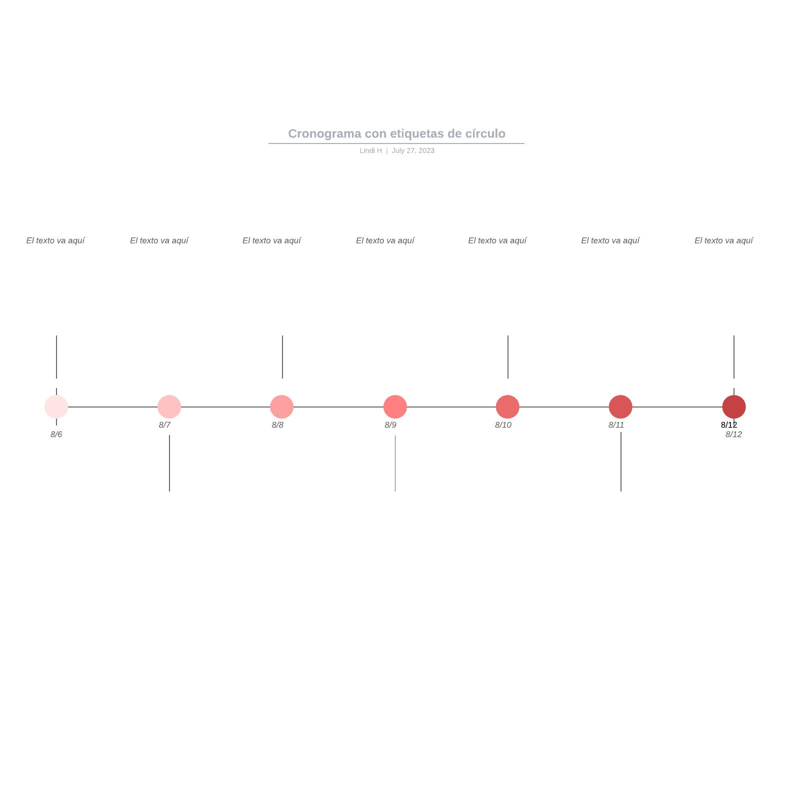 Cronograma con etiquetas de círculo