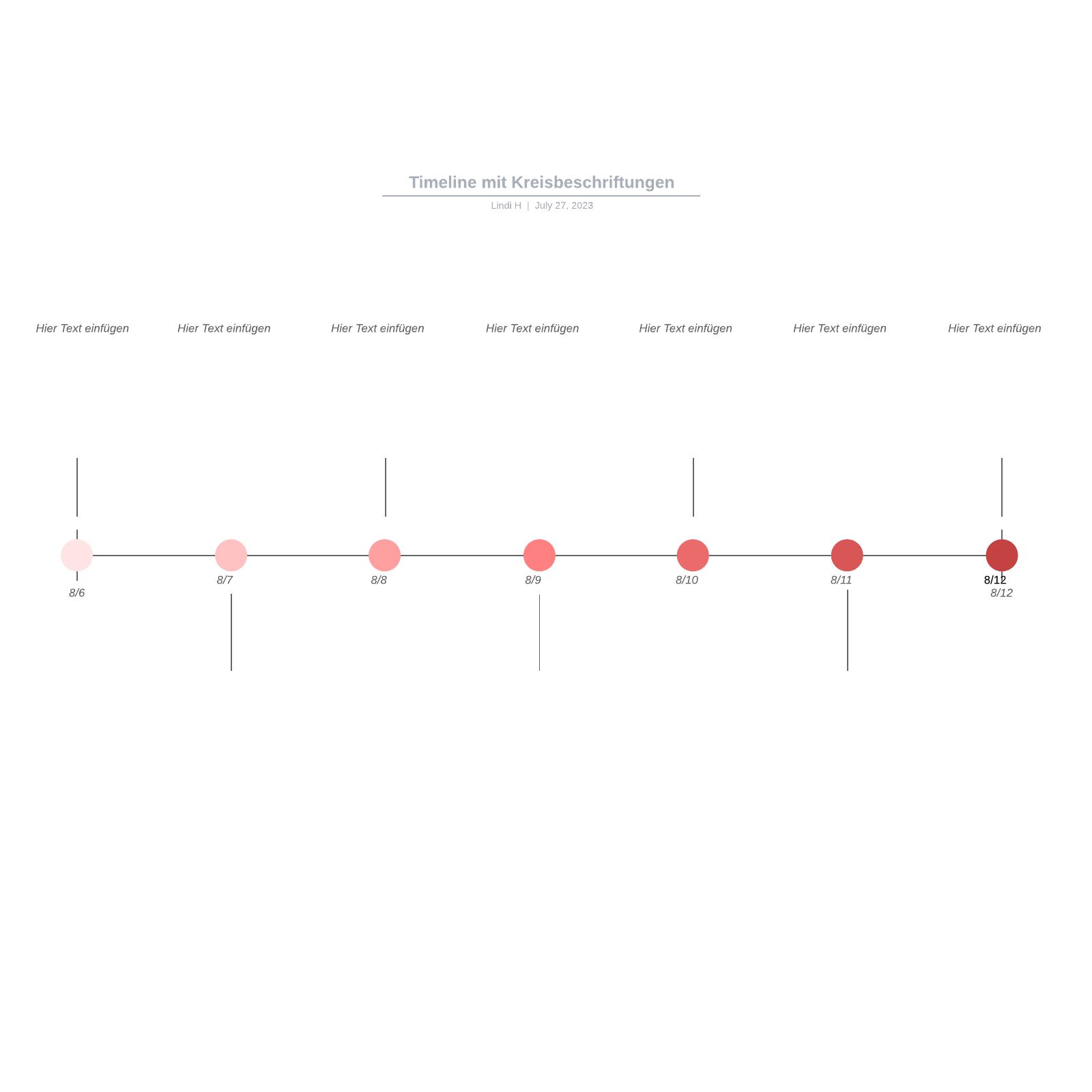 Timeline Vorlage mit Kreisbeschriftungen