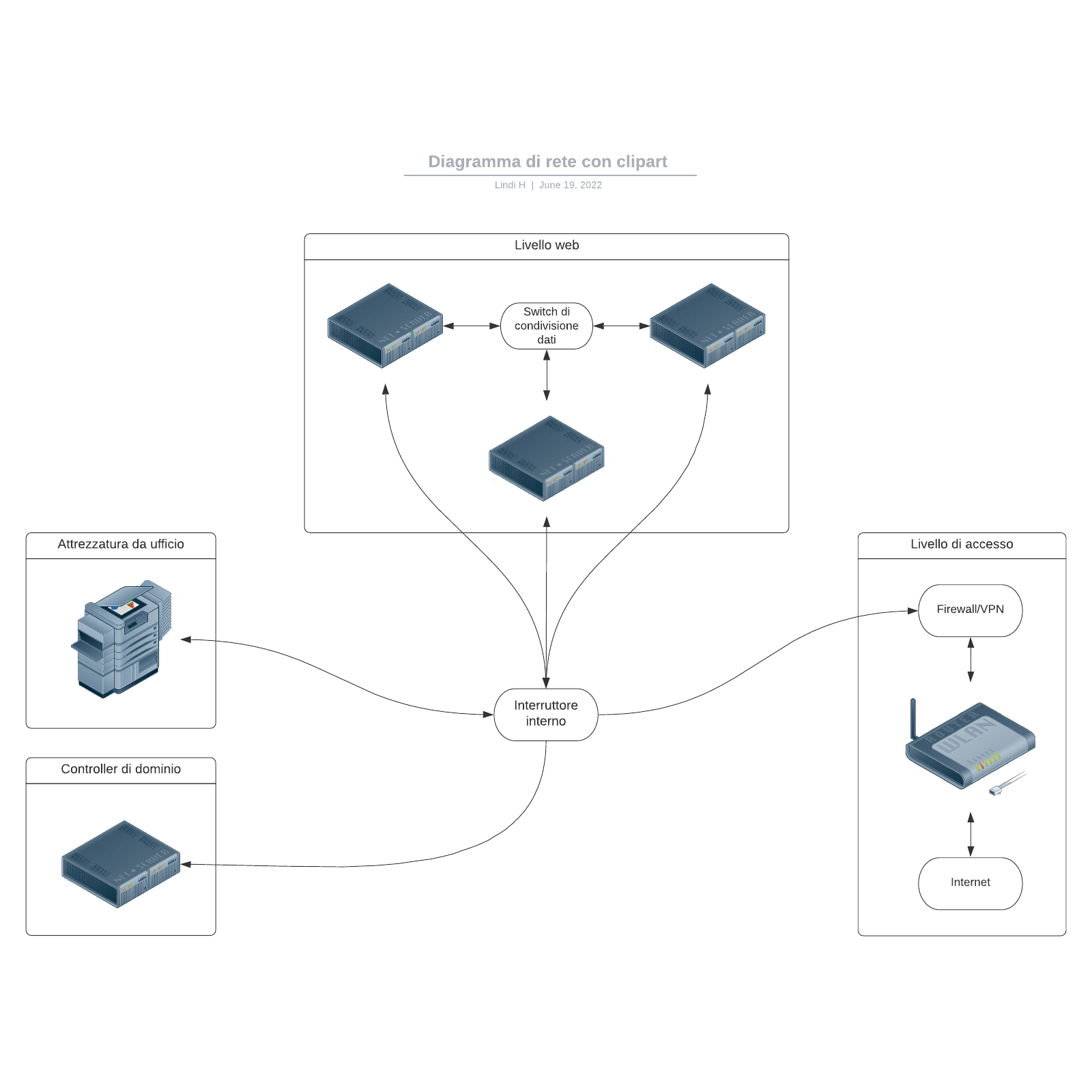 Diagramma di rete con clipart