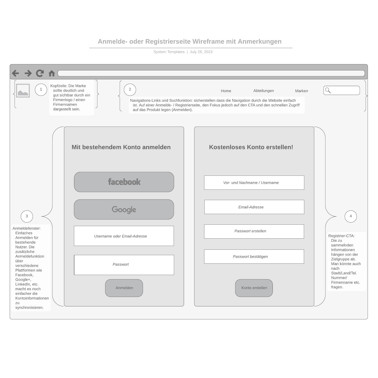 Anmelde-/ Registrierseite Wireframe Beispiel