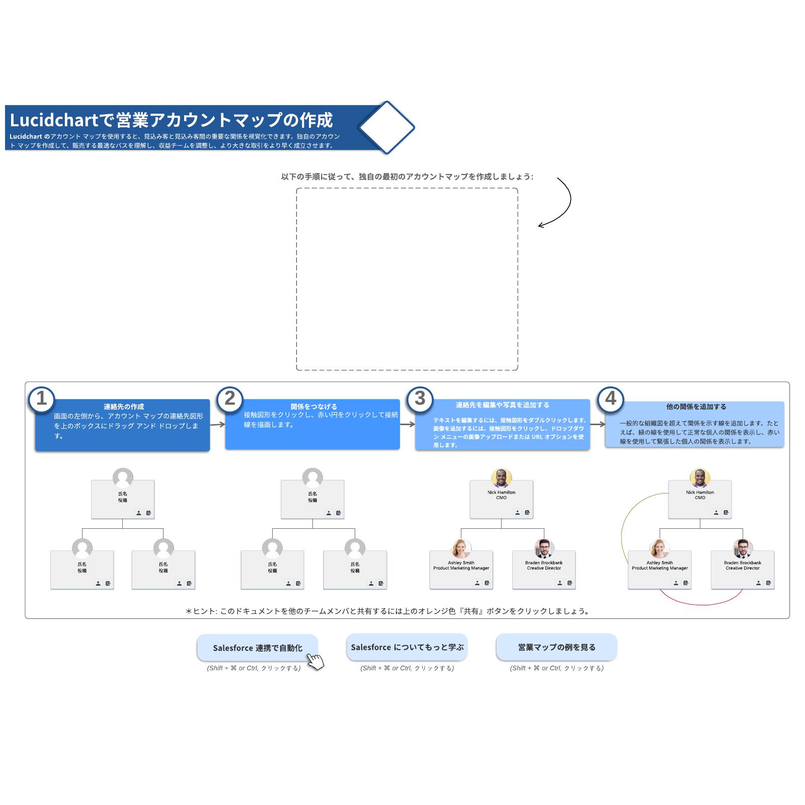 Salesforce 営業アカウントマップガイド