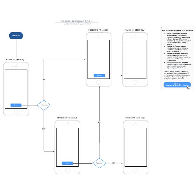 Потоковый каркас для iOS