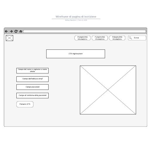Wireframe di pagina di iscrizione