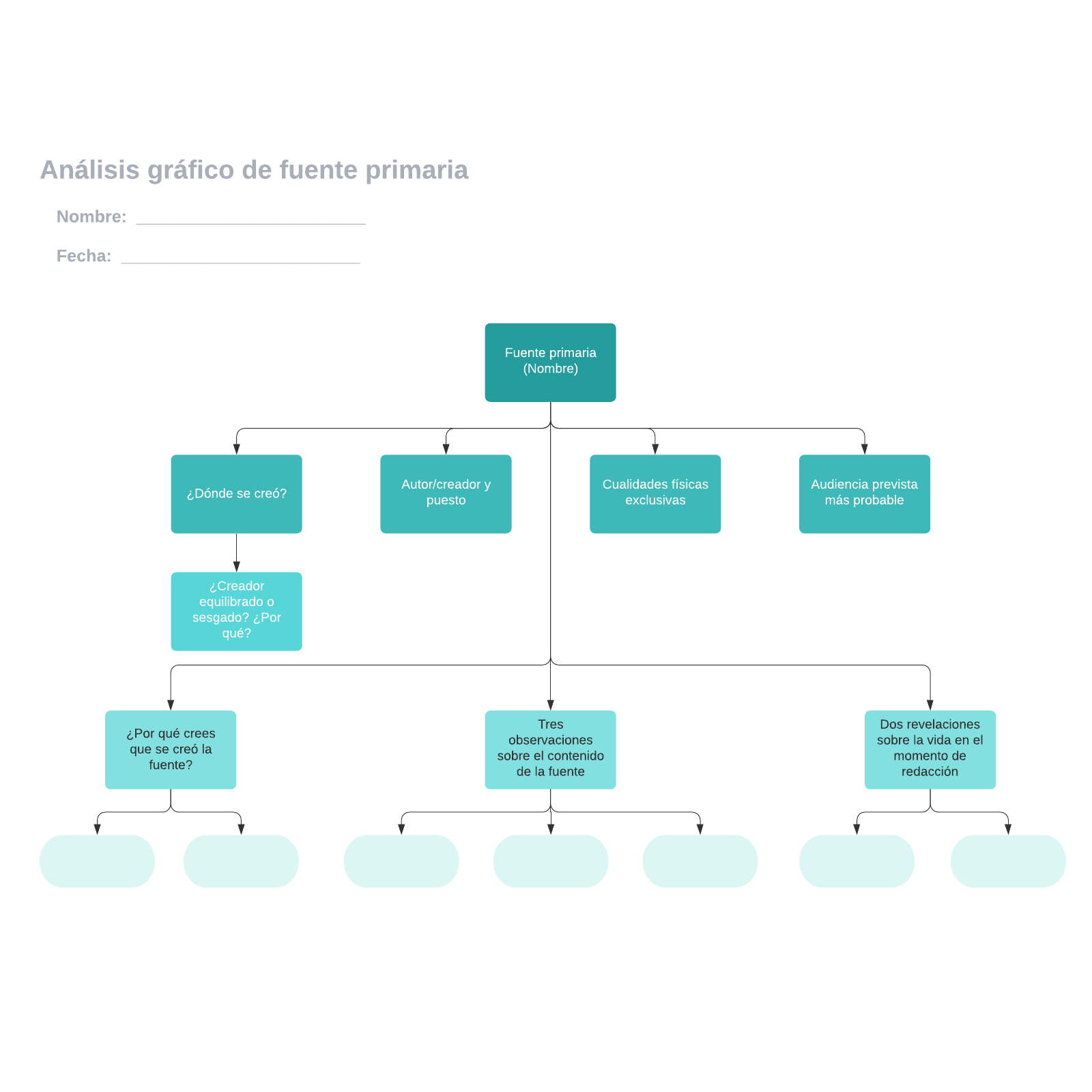 Análisis gráfico de fuente primaria